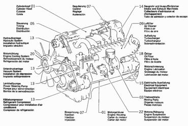 m 616 916 engine housing \u003e mercedes epc online inside house diagram engine housing diagram #11