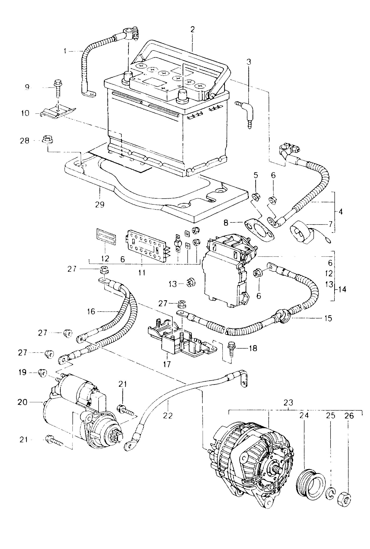 Porsche Boxster (1997 - 2004) / Porsche PET