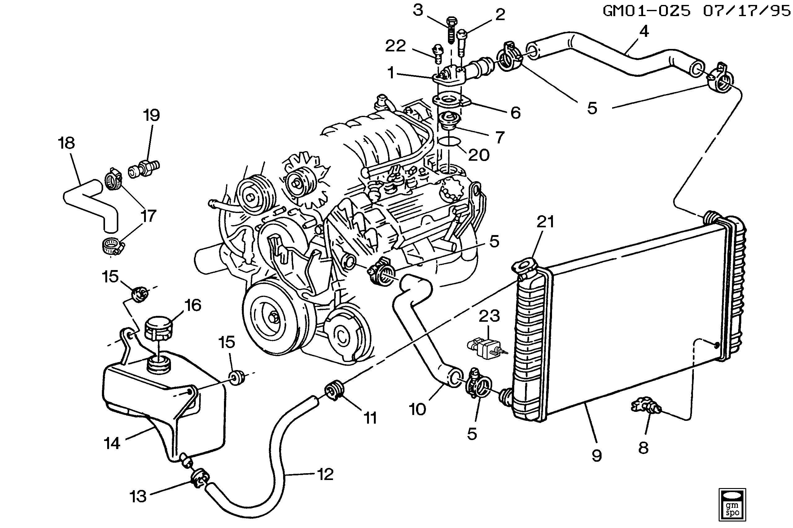 Buick Lesabre Radiator Diagram Simple Wiring Diagrams For 1992 Heater Fan Schematics Ford Taurus H Hoses Pipes