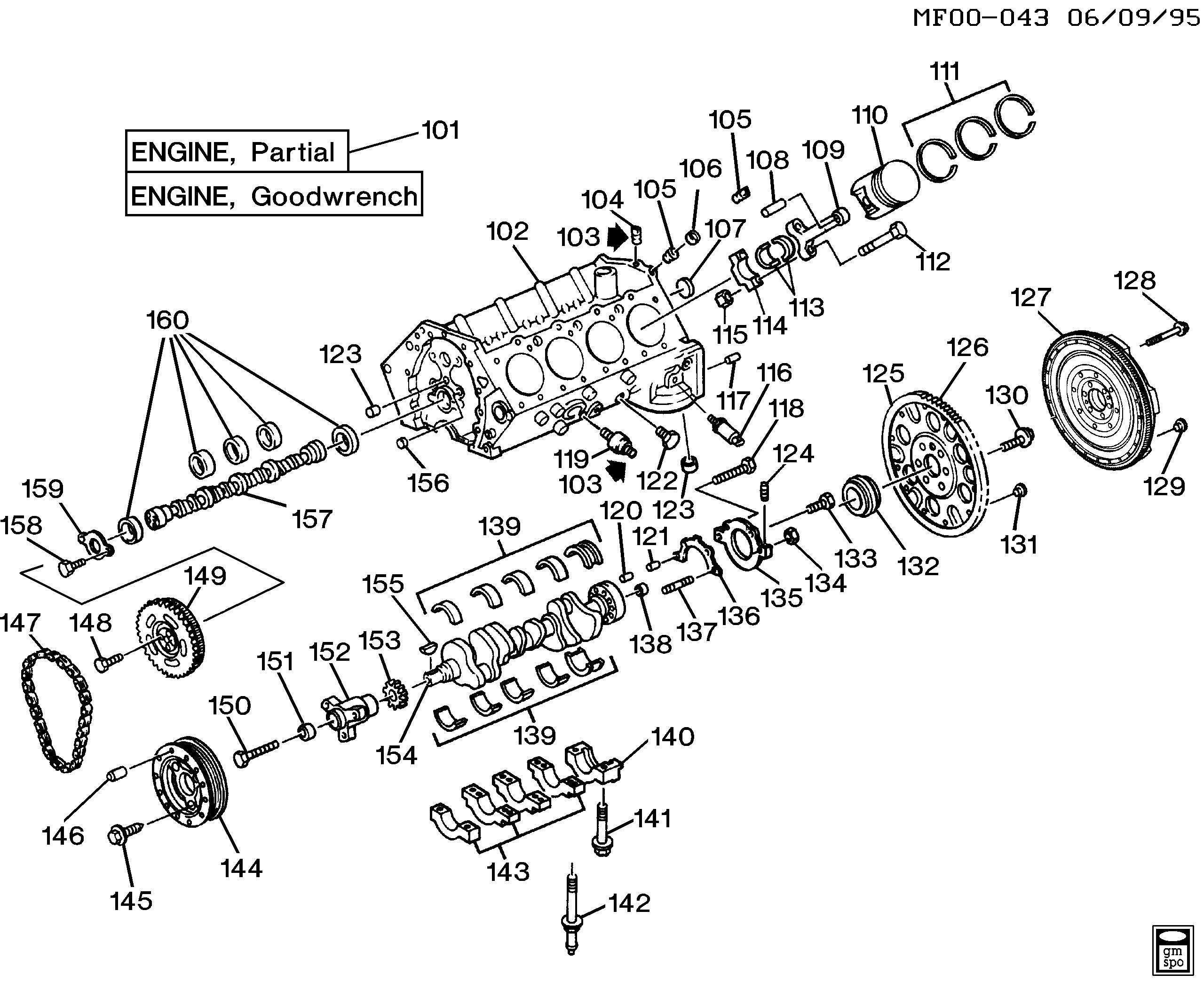[SCHEMATICS_48IS]  Camaro - Engine asm-5.7l v8 part 1 cylinder block & related parts >  Chevrolet EPC Online > Nemiga.com | Camaro Engine Block Diagram |  | nemigaparts.com