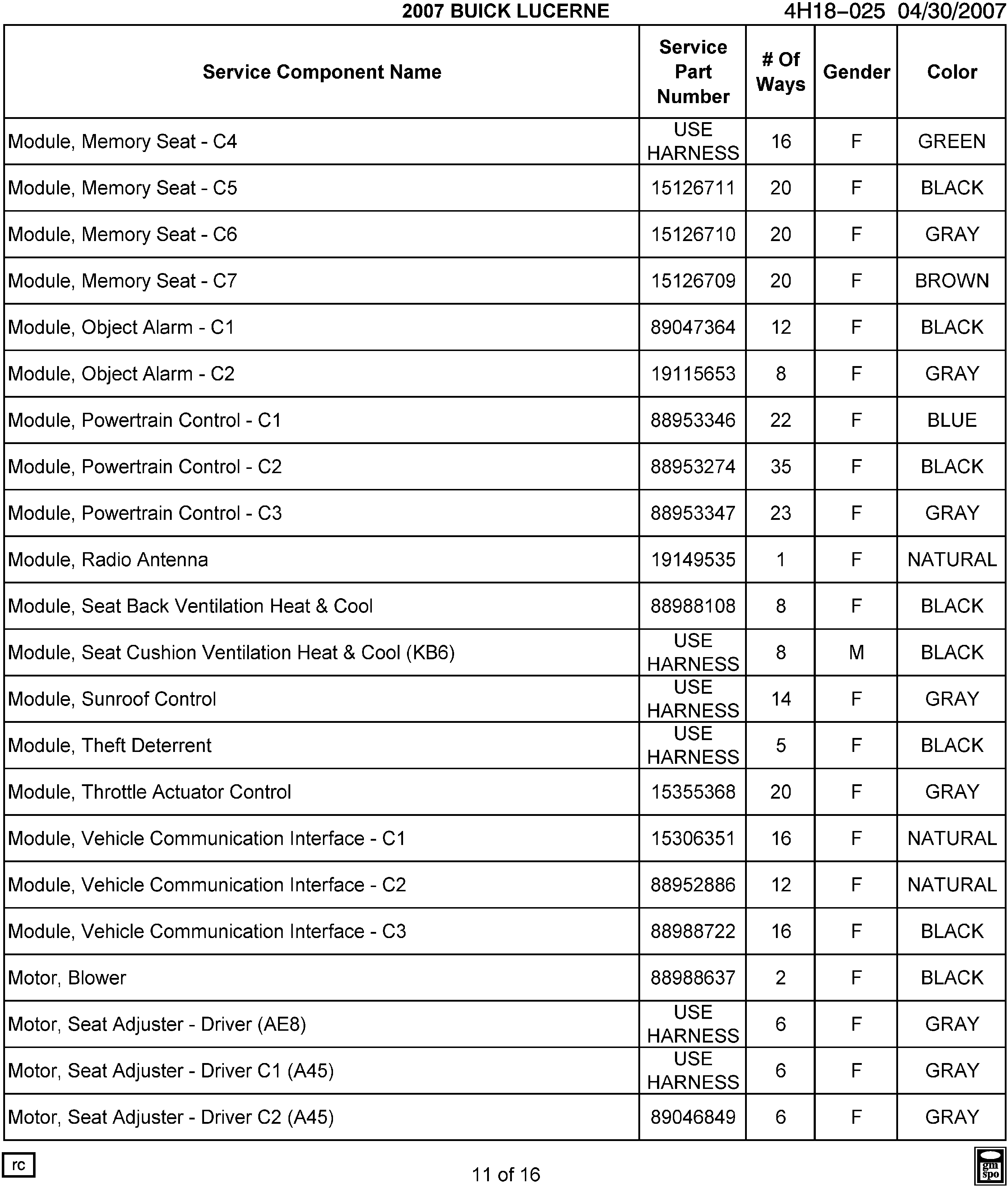 Buick Lucerne - H ELECTRICAL CONNECTOR LIST BY NOUN NAME