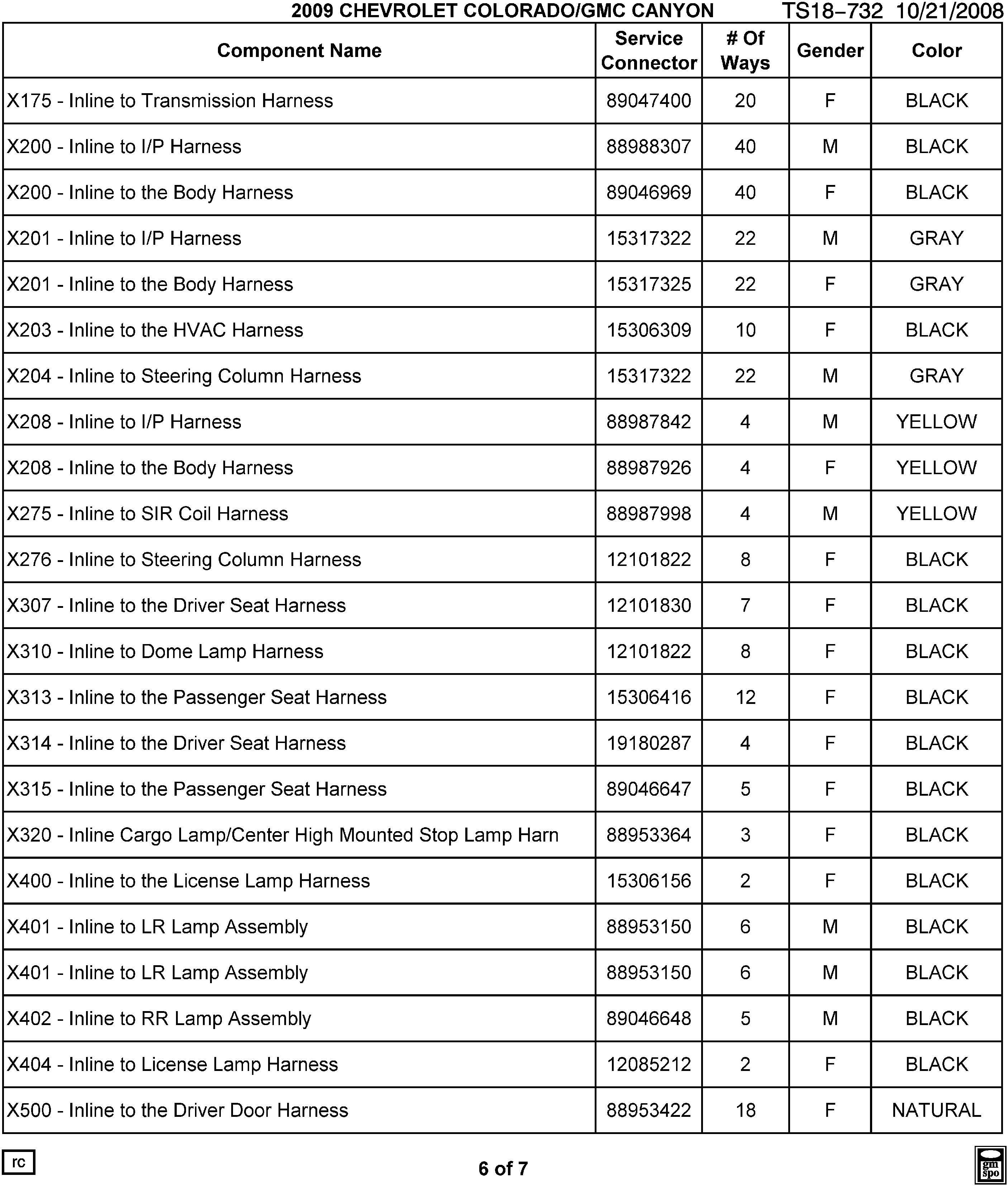 COLORADO SPORT 2WD - Electrical connector list by noun name - x175 ...
