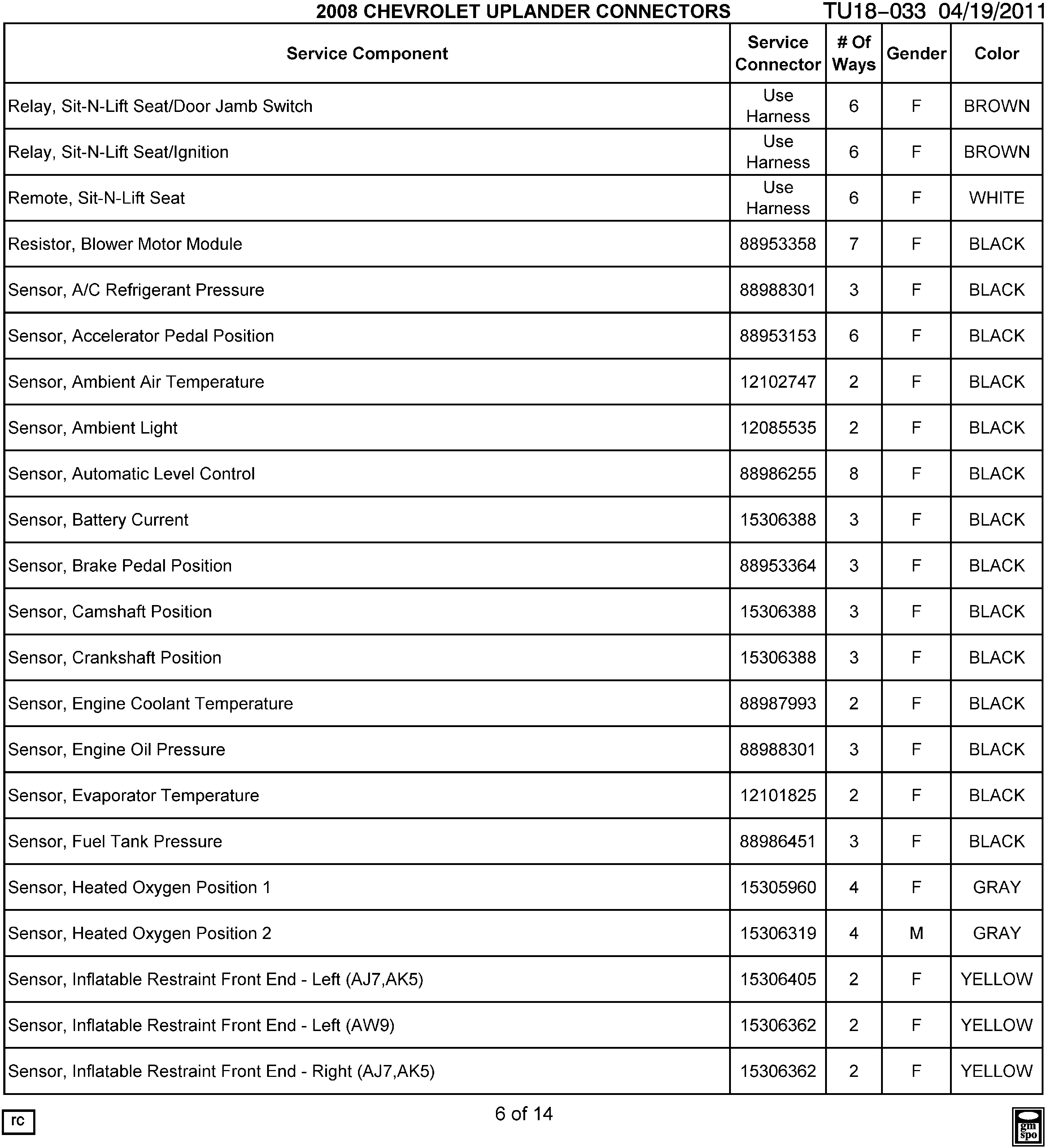 Pontiac Montana SV6 - Ext wheelbase (2WD) - UX ELECTRICAL CONNECTOR ...