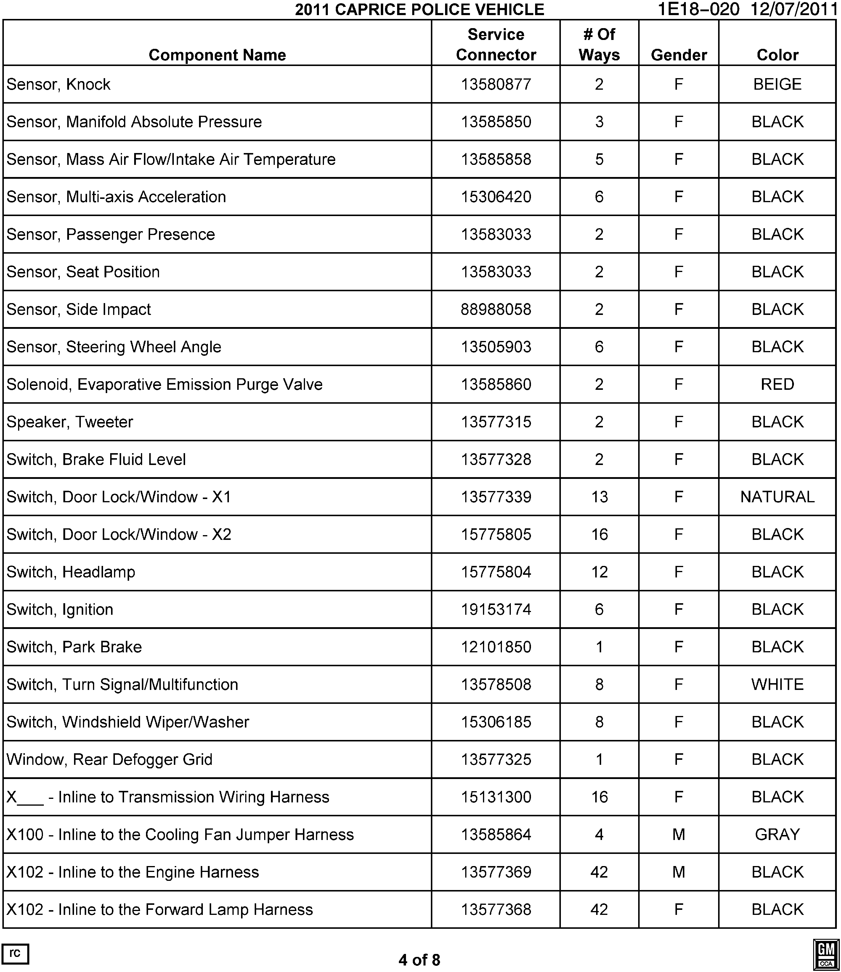 Caprice Police Vehicle Electrical Connector List By Noun Name