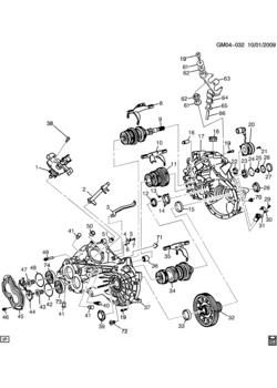 Transmisión manual de 5 velocidades